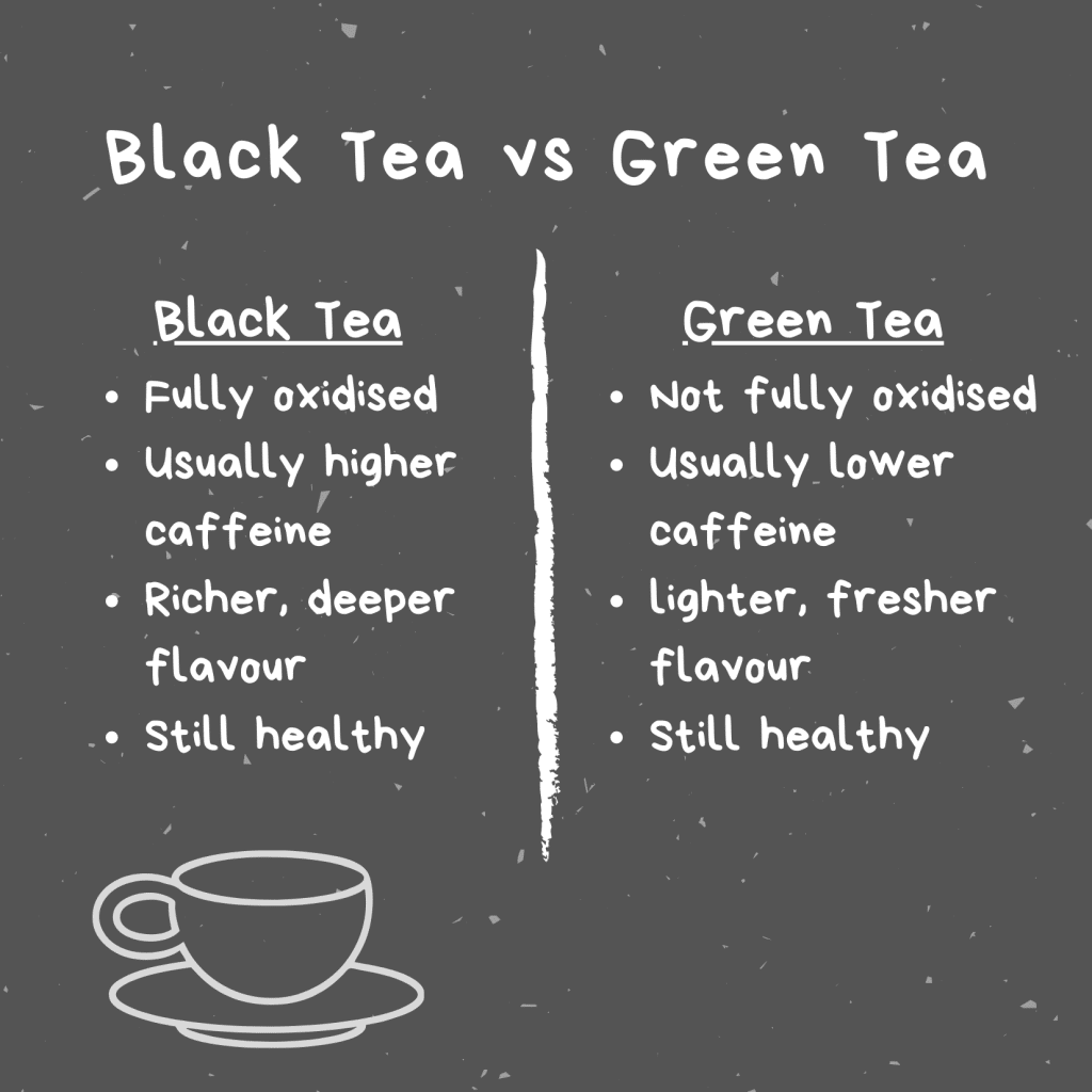 Black tea vs Green tea infographic